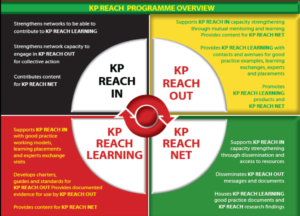 The KP REACH Programme Overview